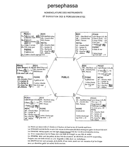 The Persephassa map