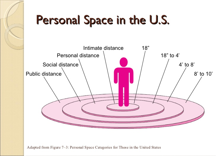 personal space thing october timucua thursday mid information 8th visualization digital